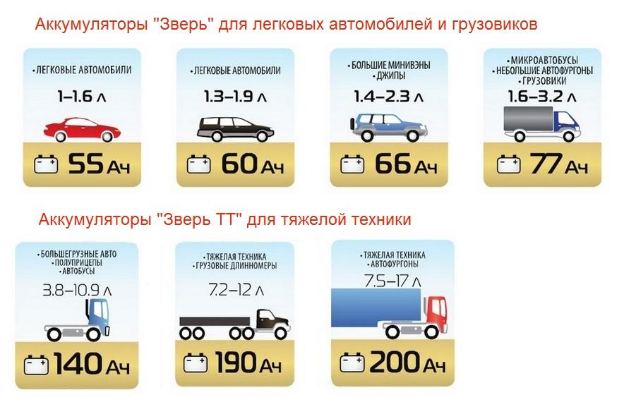 Москва-Котка полярность и разновидности аккумуляторов сотоаых телефонов выбор доставка всей