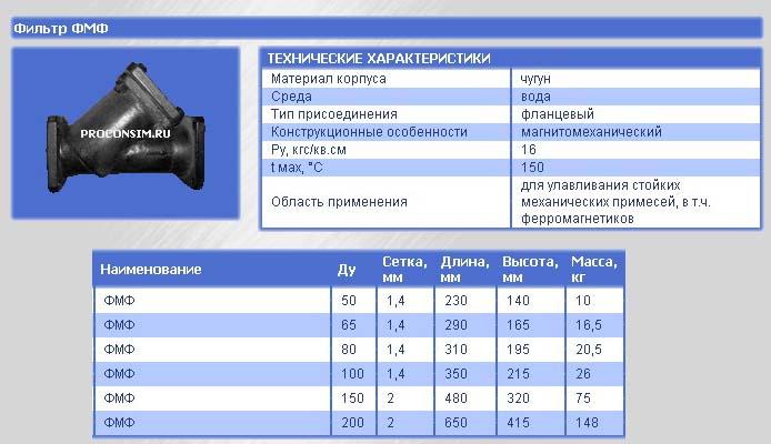 ГРПШ-13-2Н(В)У1